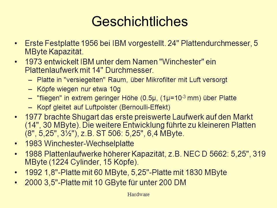 Geschichtliches Erste Festplatte 1956 bei IBM vorgestellt. 24 Plattendurchmesser, 5 MByte Kapazität.