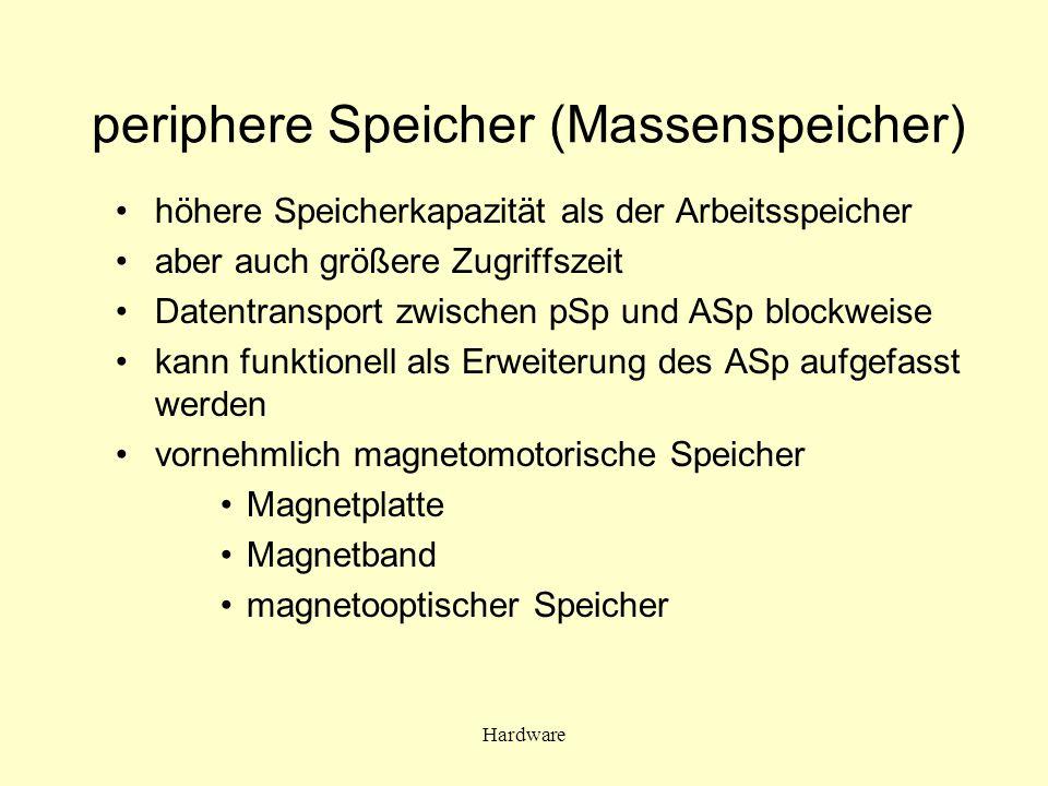 periphere Speicher (Massenspeicher)