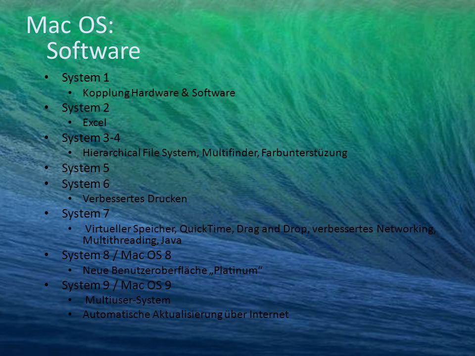 Mac OS: Software System 1 System 2 System 3-4 System 5 System 6