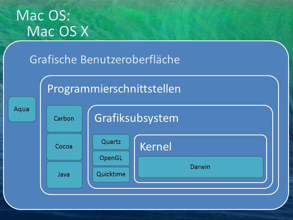 Mac OS: Mac OS X Programmierschnittstellen