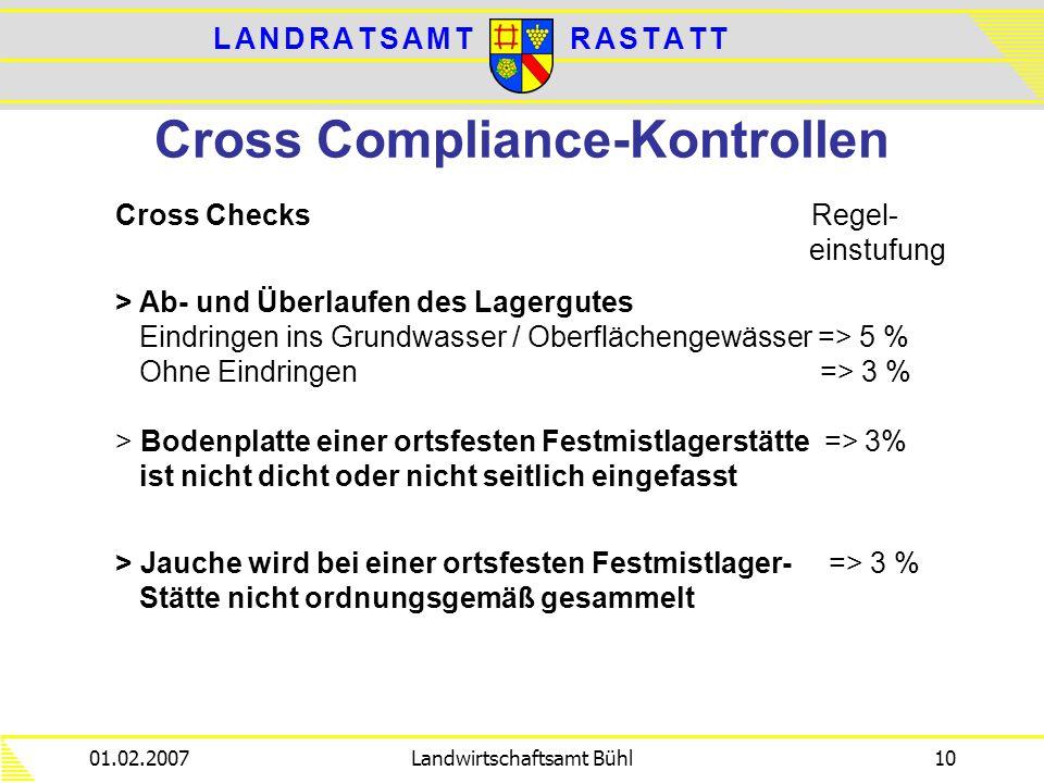 Cross Compliance-Kontrollen