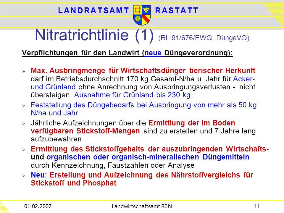 Nitratrichtlinie (1) (RL 91/676/EWG, DüngeVO)