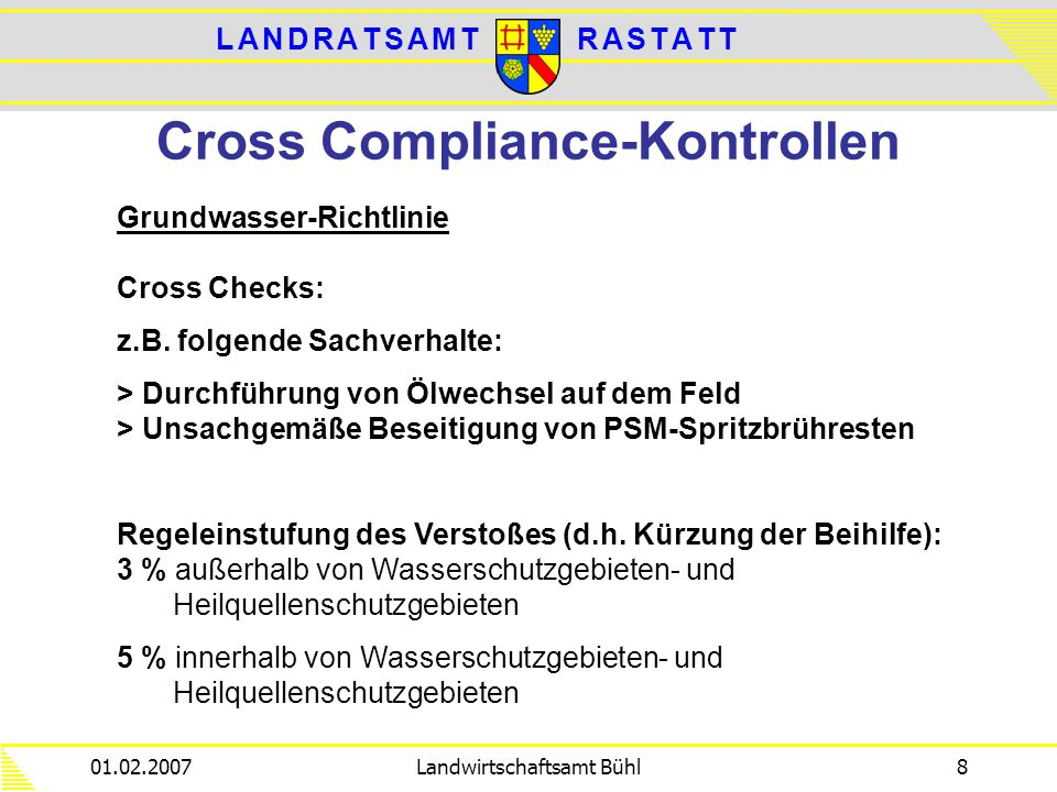 Cross Compliance-Kontrollen