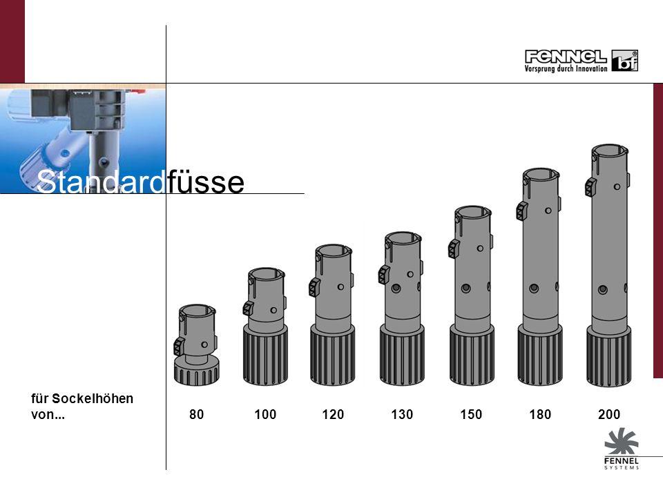 130 150 180 200 Standardfüsse 120 100 80 für Sockelhöhen von...