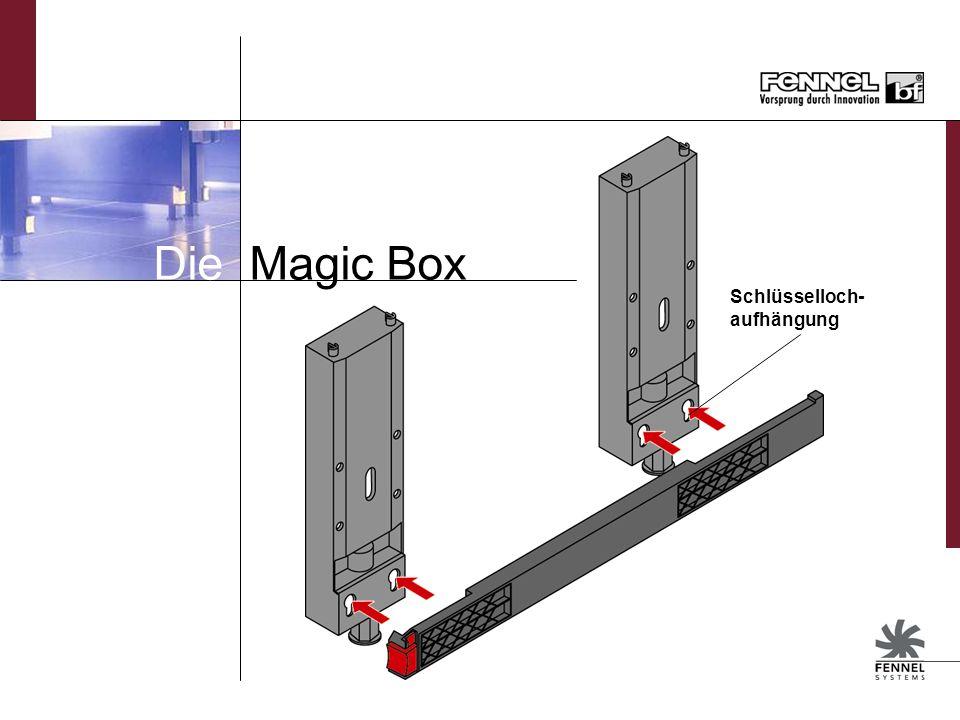 Die Magic Box Schlüsselloch- aufhängung