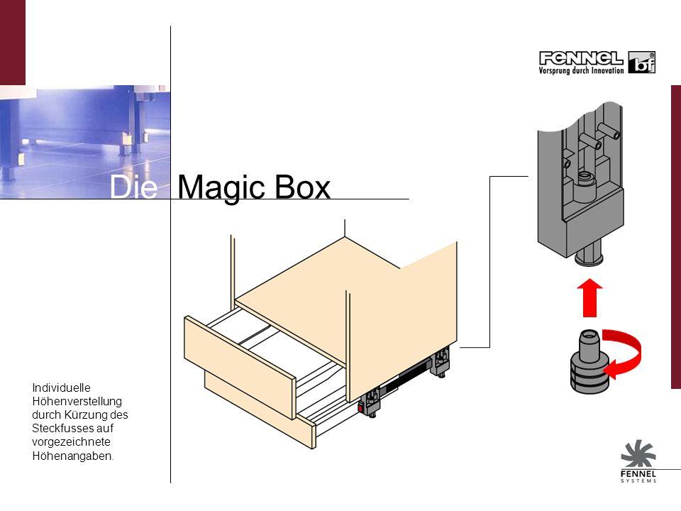 Die Magic Box Individuelle Höhenverstellung durch Kürzung des Steckfusses auf vorgezeichnete Höhenangaben.