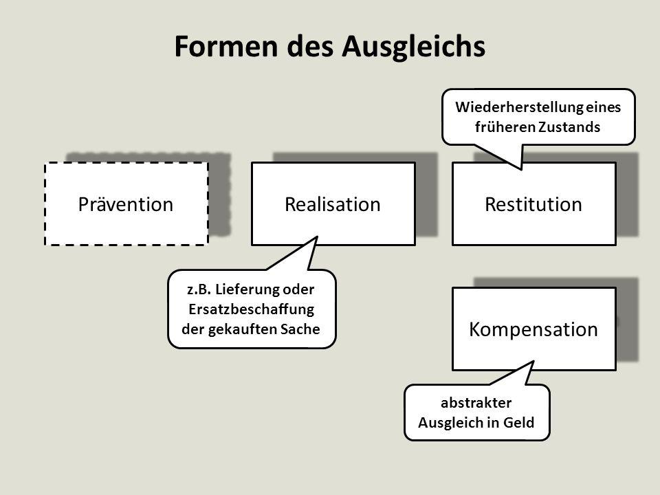 Formen des Ausgleichs Prävention Realisation Restitution Kompensation