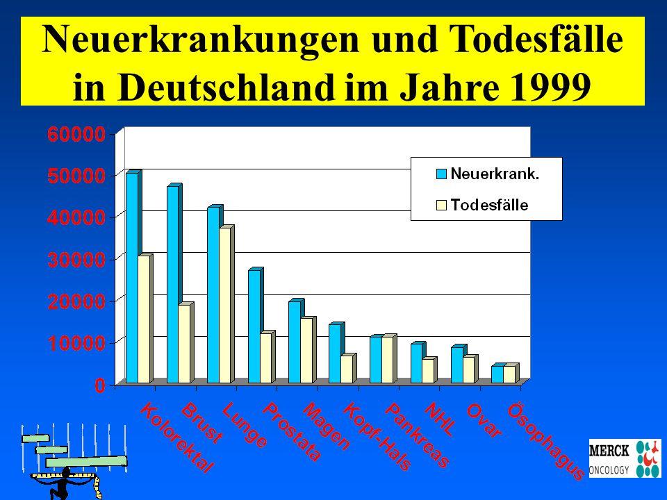Neuerkrankungen und Todesfälle in Deutschland im Jahre 1999