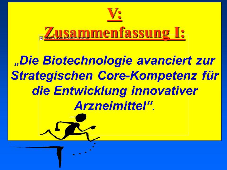 """V: Zusammenfassung I: """"Die Biotechnologie avanciert zur Strategischen Core-Kompetenz für die Entwicklung innovativer Arzneimittel ."""