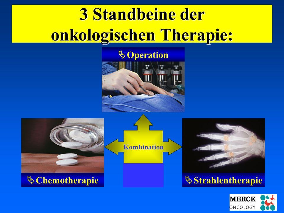 3 Standbeine der onkologischen Therapie: