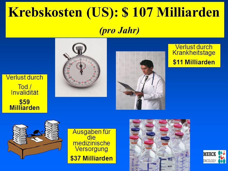 Krebskosten (US): $ 107 Milliarden (pro Jahr)