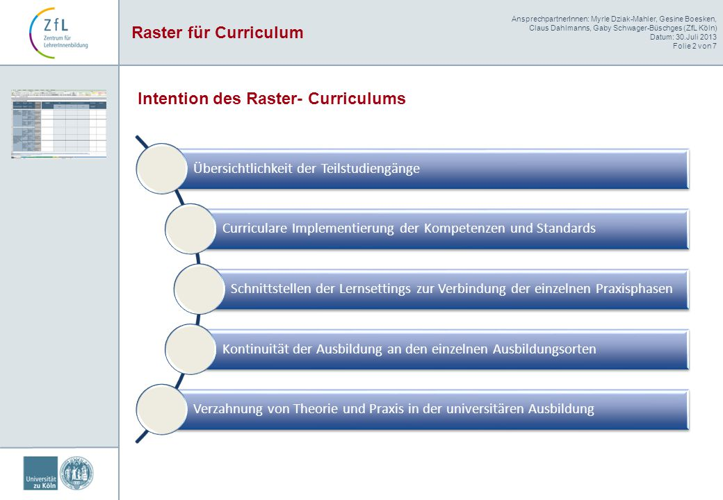 Intention des Raster- Curriculums