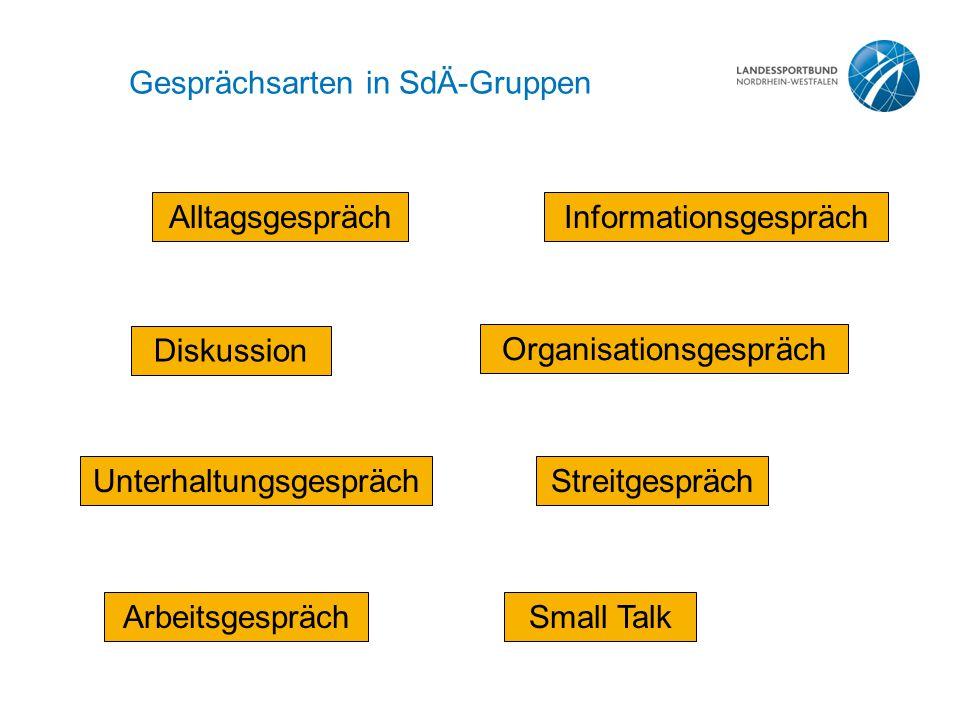 Gesprächsarten in SdÄ-Gruppen