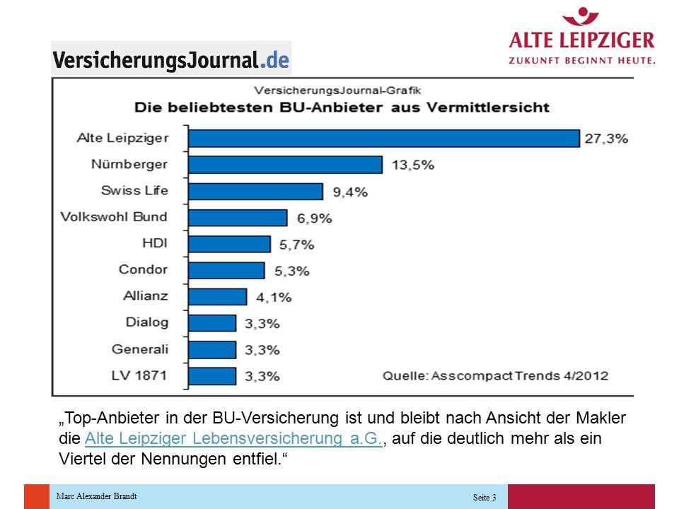 """""""Top-Anbieter in der BU-Versicherung ist und bleibt nach Ansicht der Makler die Alte Leipziger Lebensversicherung a.G., auf die deutlich mehr als ein Viertel der Nennungen entfiel."""