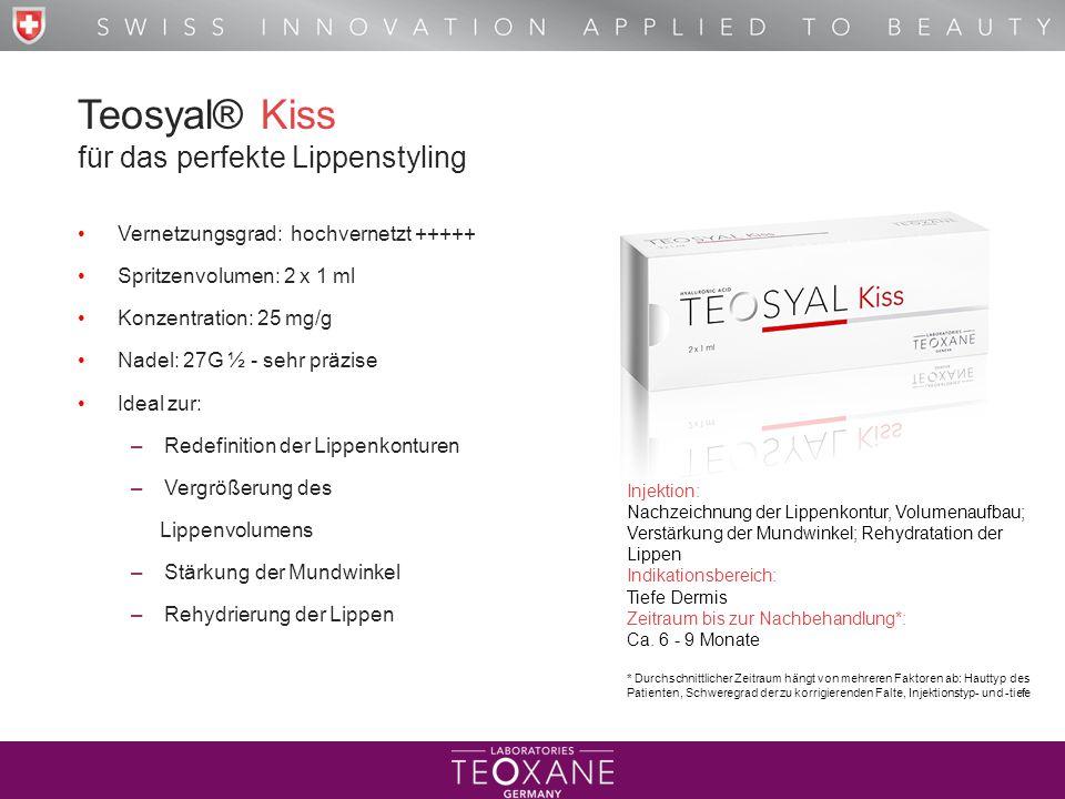 Teosyal® Kiss für das perfekte Lippenstyling