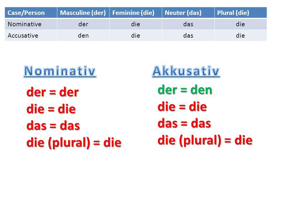 Nominativ Akkusativ der = den die = die das = das die (plural) = die