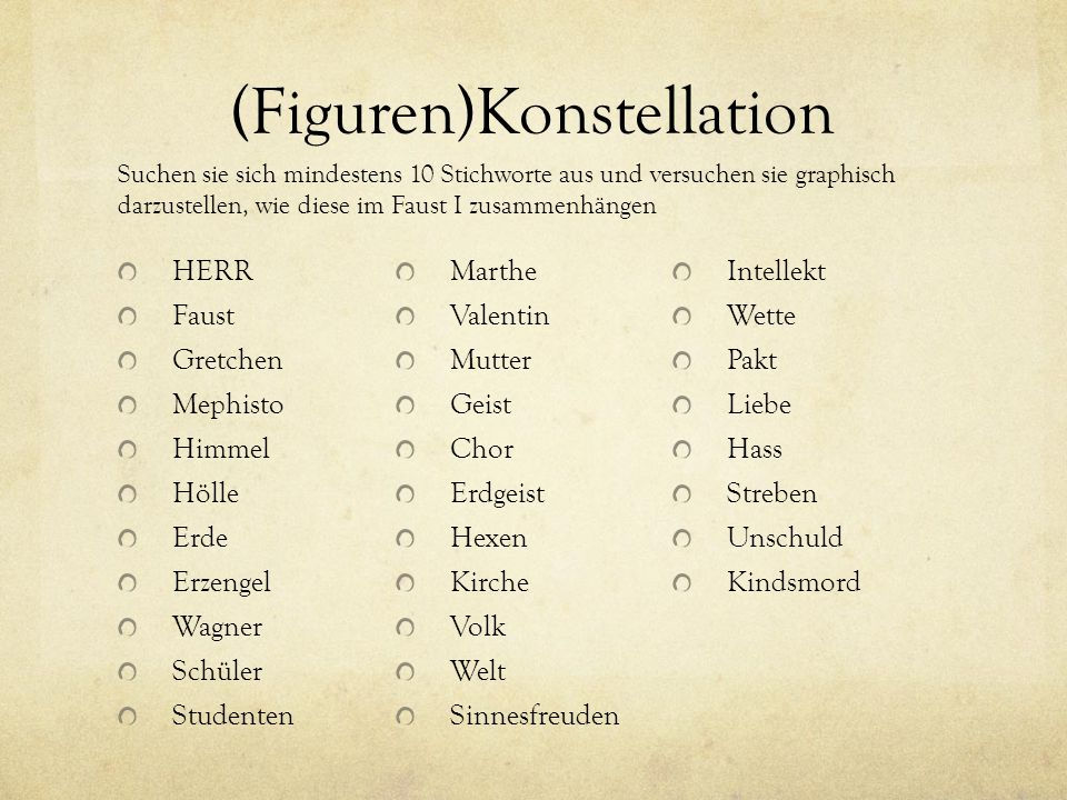 (Figuren)Konstellation