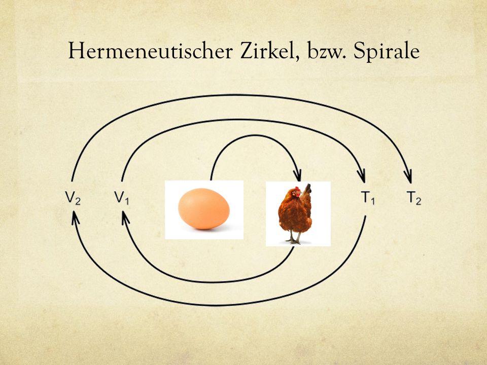 Hermeneutischer Zirkel, bzw. Spirale