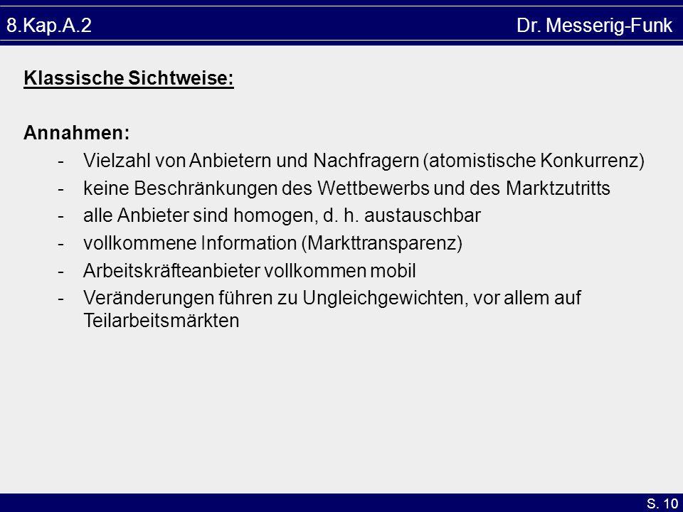 8.Kap.A.2 Dr. Messerig-Funk Klassische Sichtweise: Annahmen: Vielzahl von Anbietern und Nachfragern (atomistische Konkurrenz)