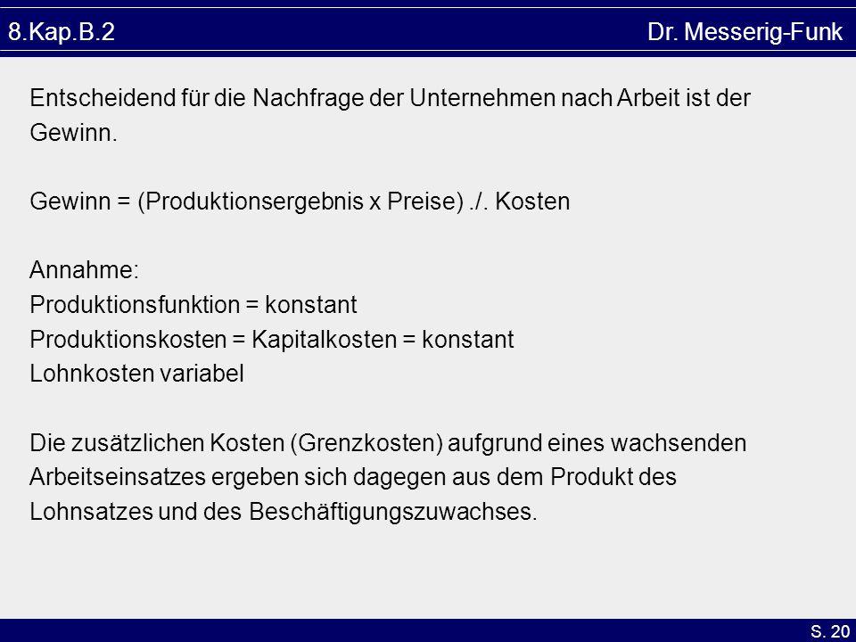 8.Kap.B.2 Dr. Messerig-Funk Entscheidend für die Nachfrage der Unternehmen nach Arbeit ist der.