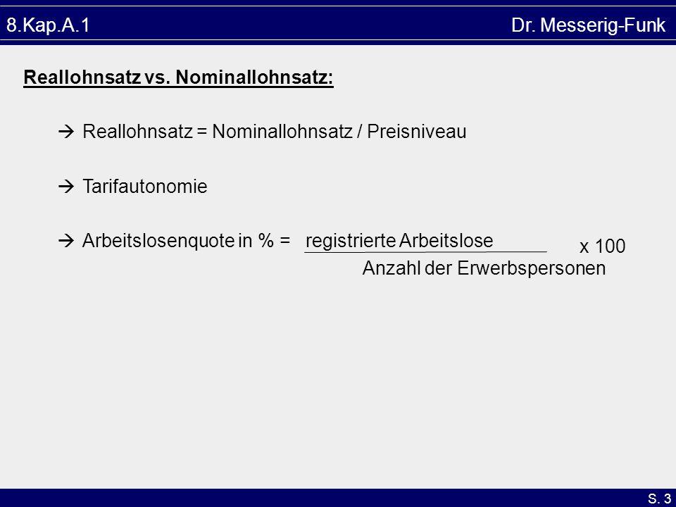 8.Kap.A.1 Dr. Messerig-Funk Reallohnsatz vs. Nominallohnsatz: Reallohnsatz = Nominallohnsatz / Preisniveau.