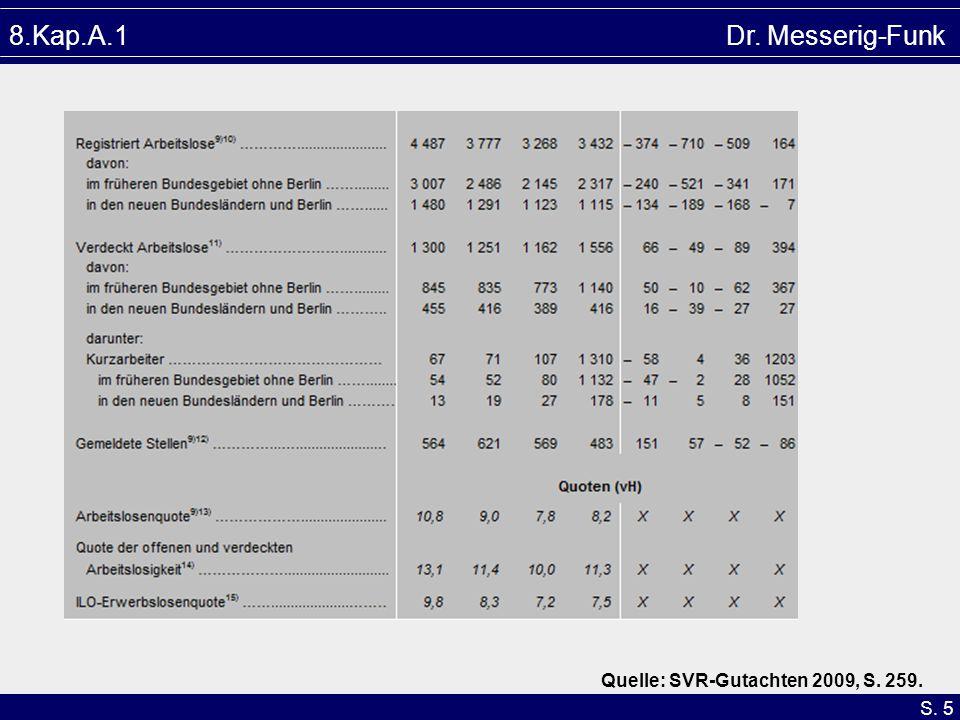 8.Kap.A.1 Dr. Messerig-Funk Quelle: SVR-Gutachten 2009, S. 259.