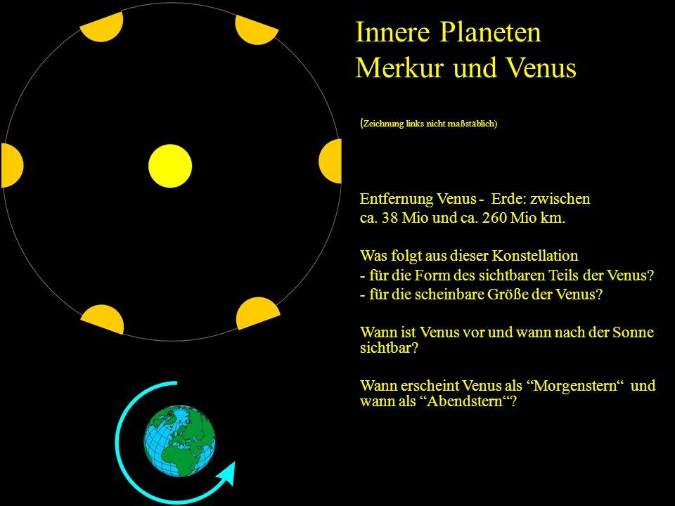 Innere Planeten Merkur und Venus