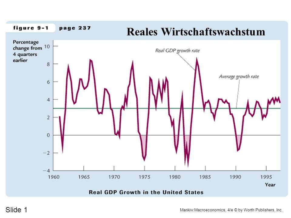 Reales Wirtschaftswachstum