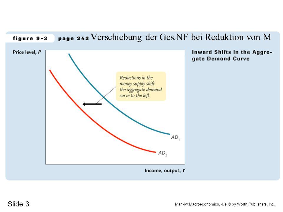 Verschiebung der Ges.NF bei Reduktion von M