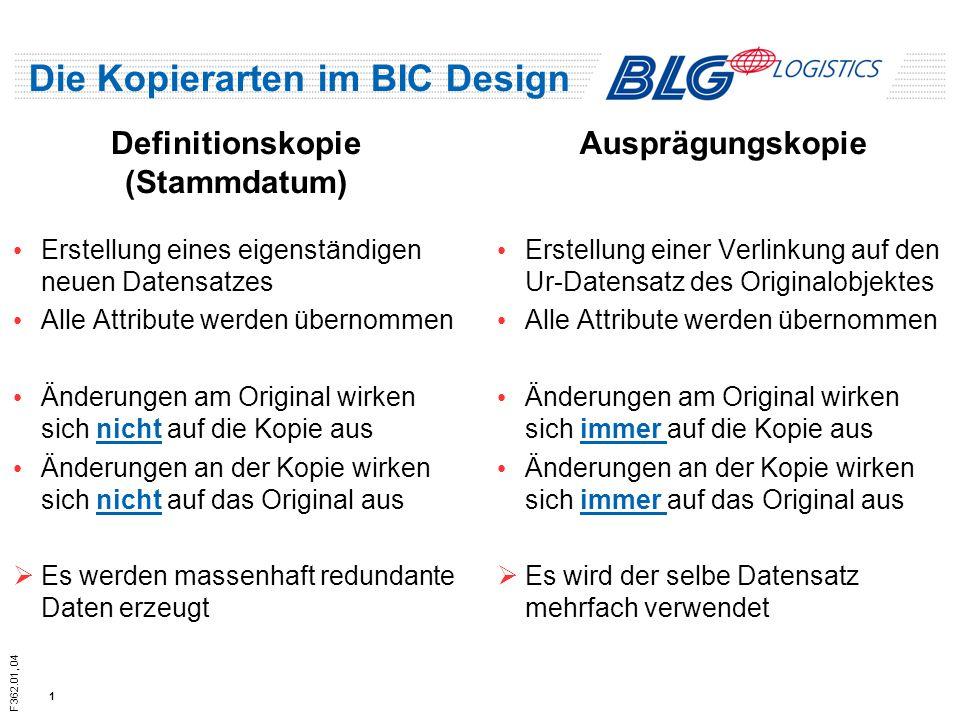 Die Kopierarten im BIC Design