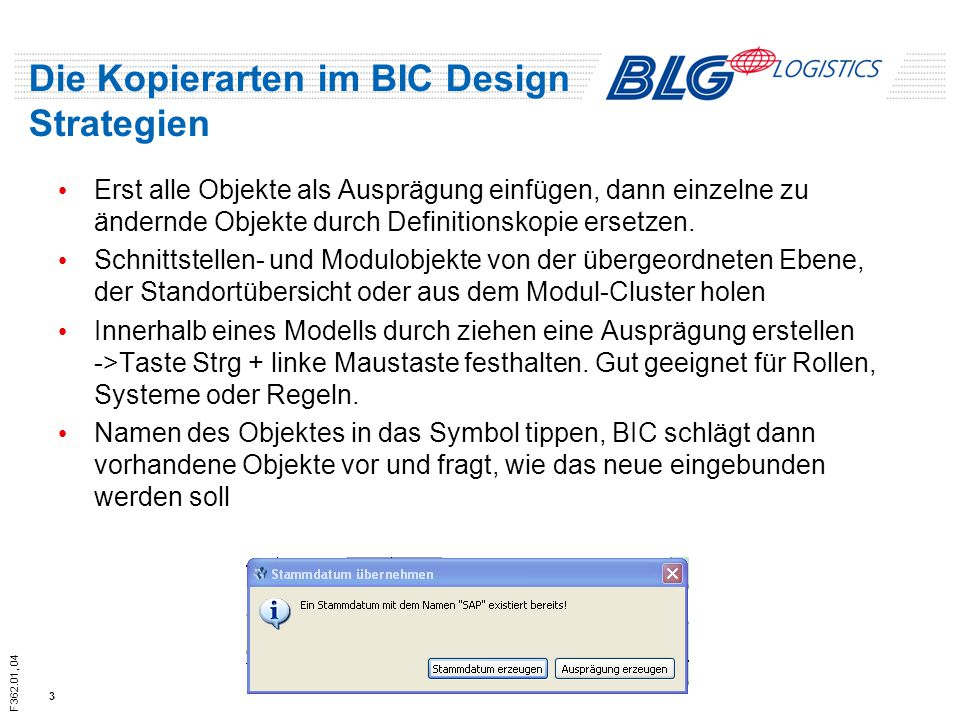 Die Kopierarten im BIC Design Strategien