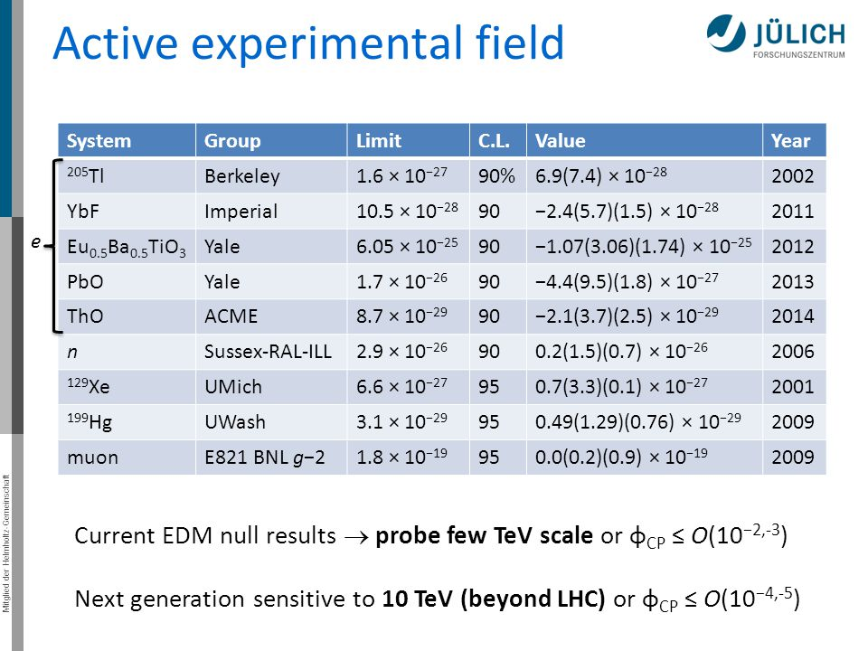 Active experimental field