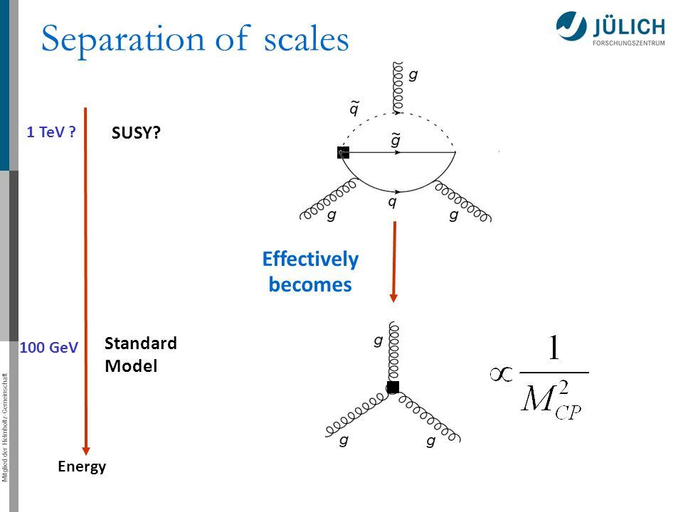 Separation of scales Effectively becomes SUSY Standard Model 1 TeV