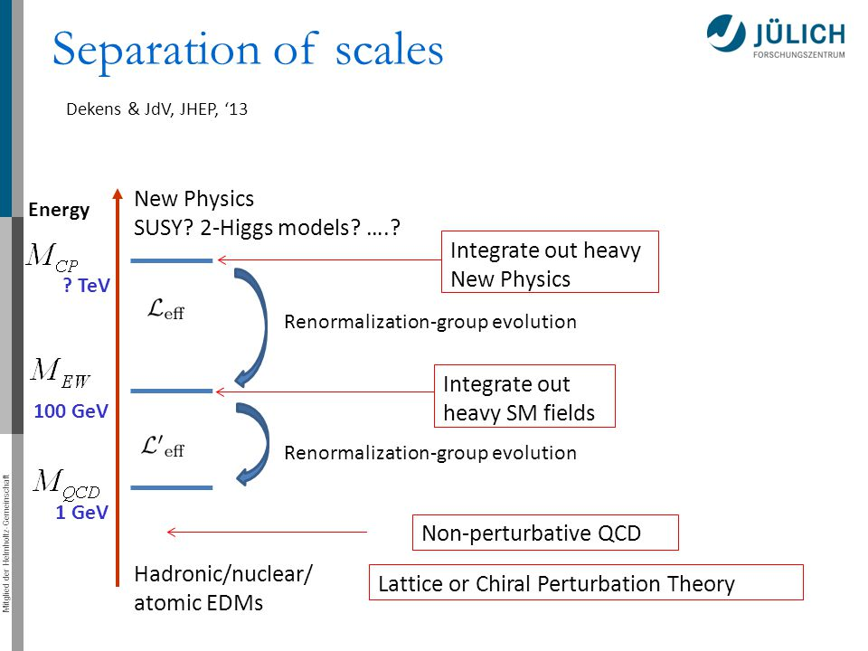 Separation of scales New Physics SUSY 2-Higgs models ….