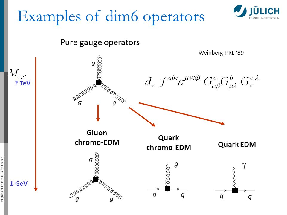 Examples of dim6 operators