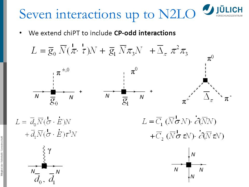 Seven interactions up to N2LO