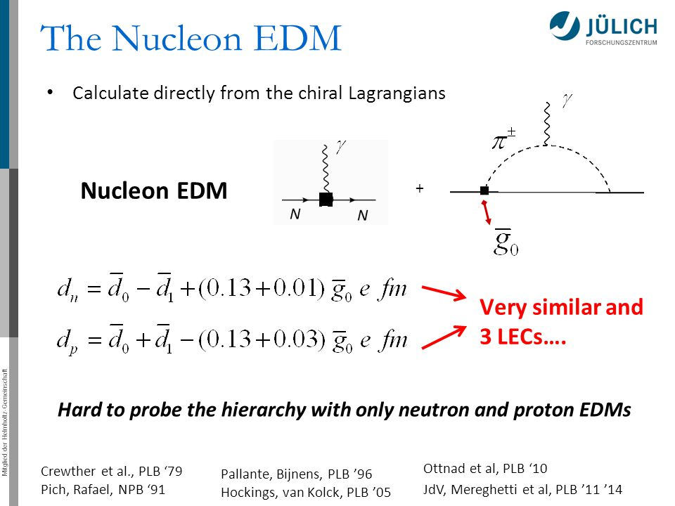 The Nucleon EDM Nucleon EDM Very similar and 3 LECs….