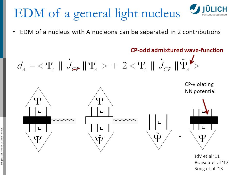 EDM of a general light nucleus
