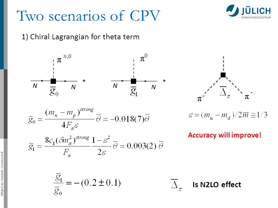 Two scenarios of CPV π π π π 1) Chiral Lagrangian for theta term