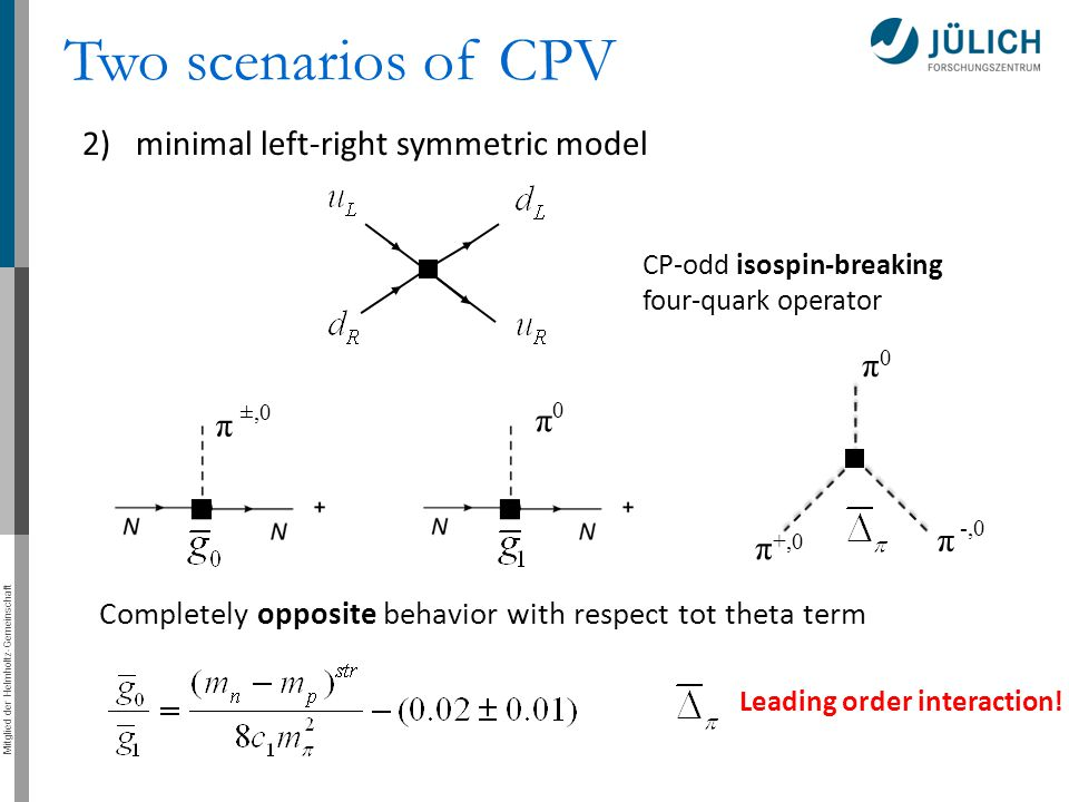 Two scenarios of CPV 2) minimal left-right symmetric model π π π π π