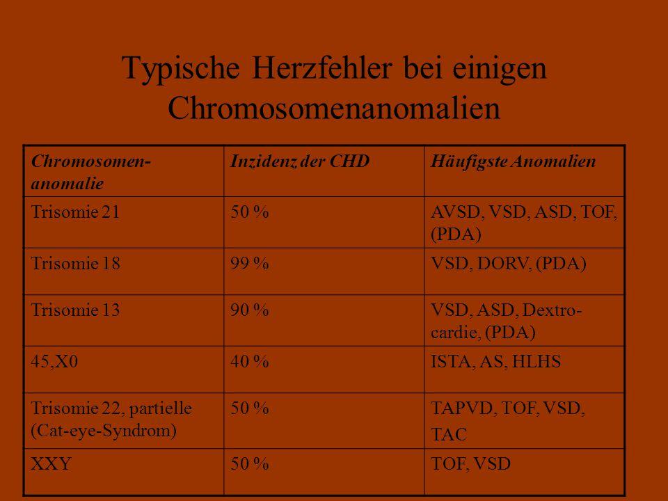Typische Herzfehler bei einigen Chromosomenanomalien