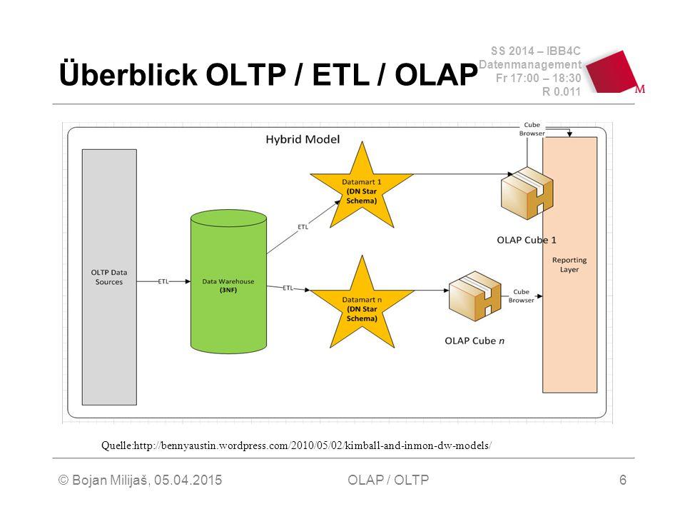 Überblick OLTP / ETL / OLAP