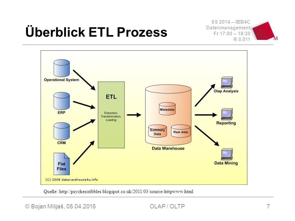 Überblick ETL Prozess © Bojan Milijaš, 11.04.2017 OLAP / OLTP