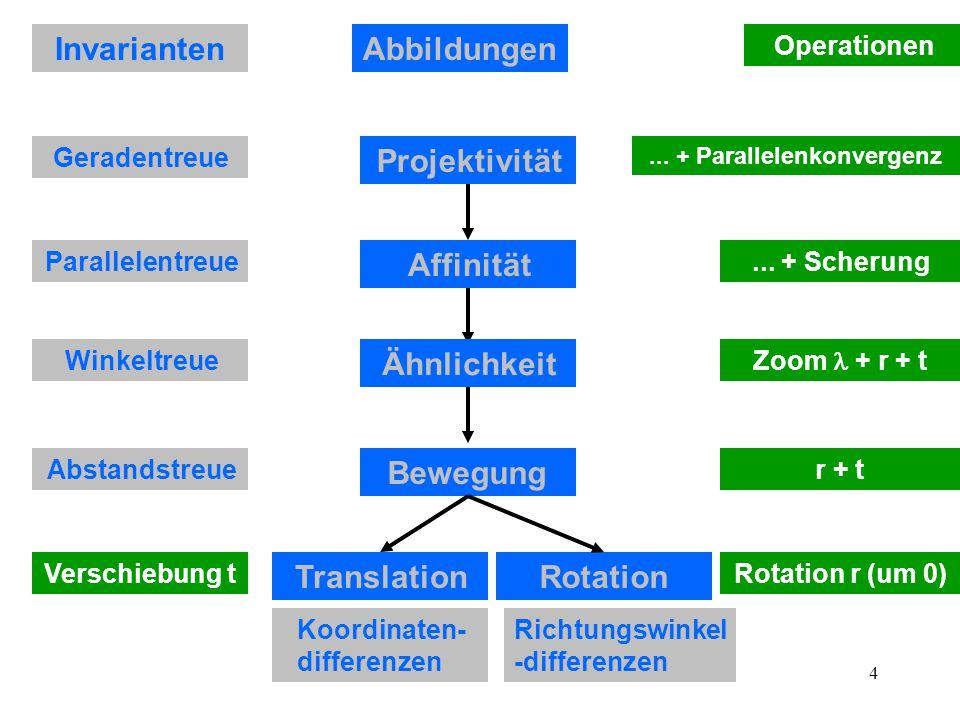 Invarianten Abbildungen Projektivität Affinität Ähnlichkeit Bewegung