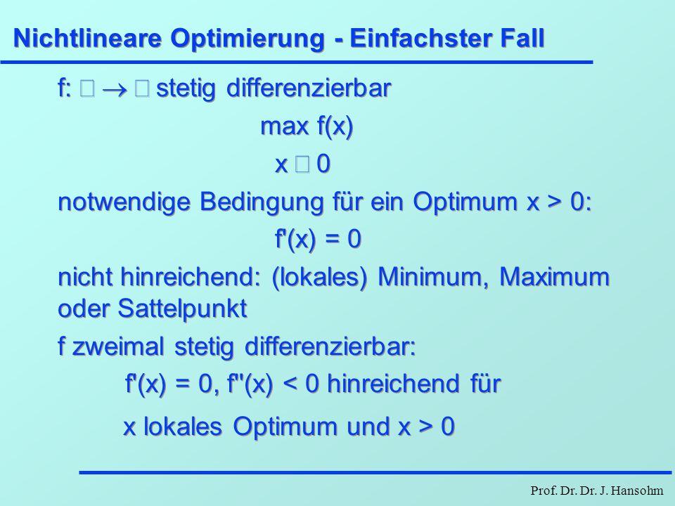 Nichtlineare Optimierung - Einfachster Fall