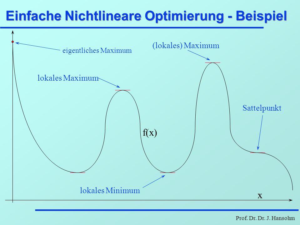 Einfache Nichtlineare Optimierung - Beispiel