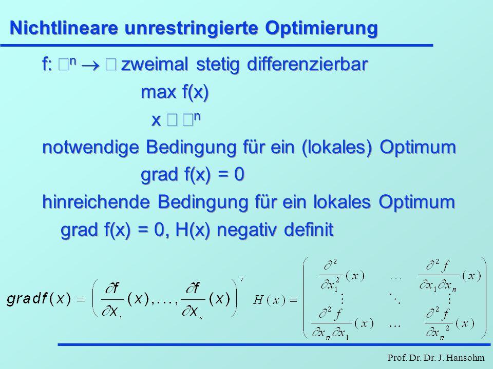 Nichtlineare unrestringierte Optimierung