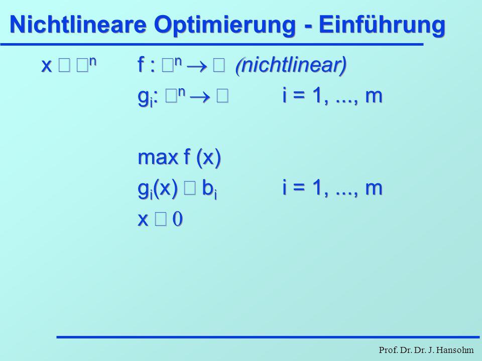 Nichtlineare Optimierung - Einführung