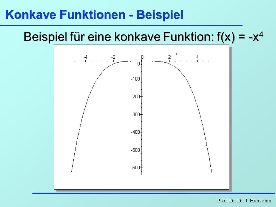 Konkave Funktionen - Beispiel