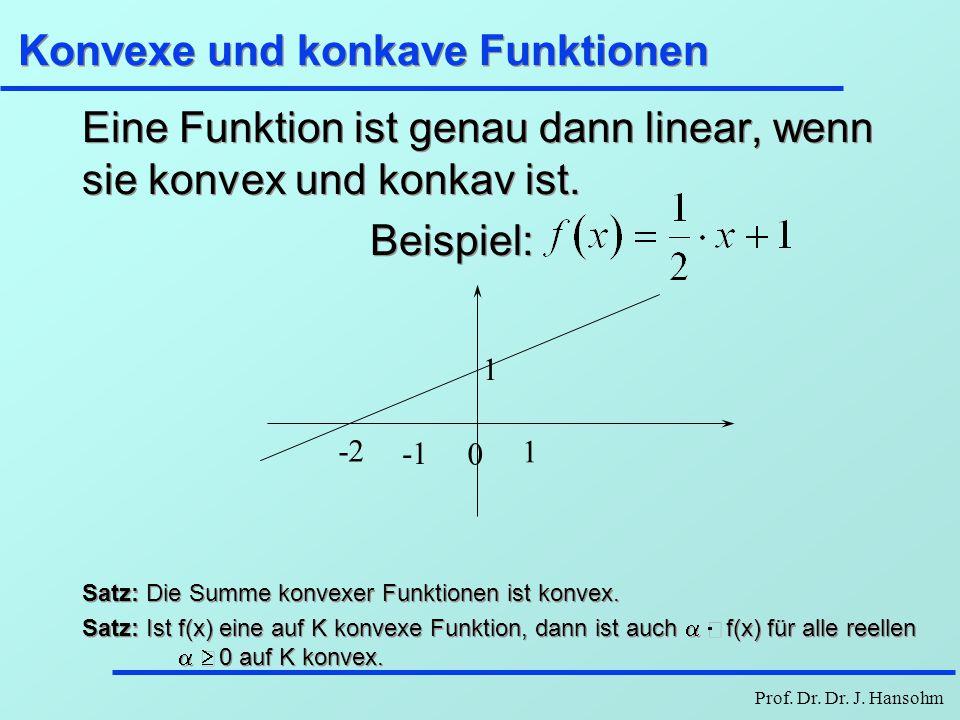 Konvexe und konkave Funktionen